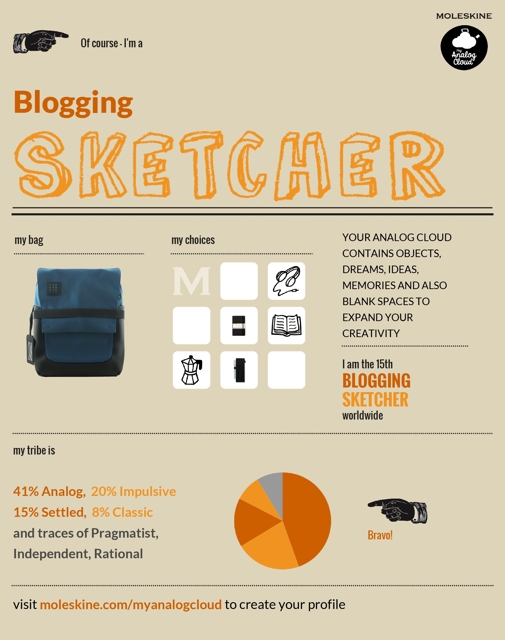 Blogging Sketcher. I'm not at all surprised. :)