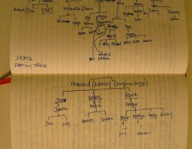 Family tree of my Ex