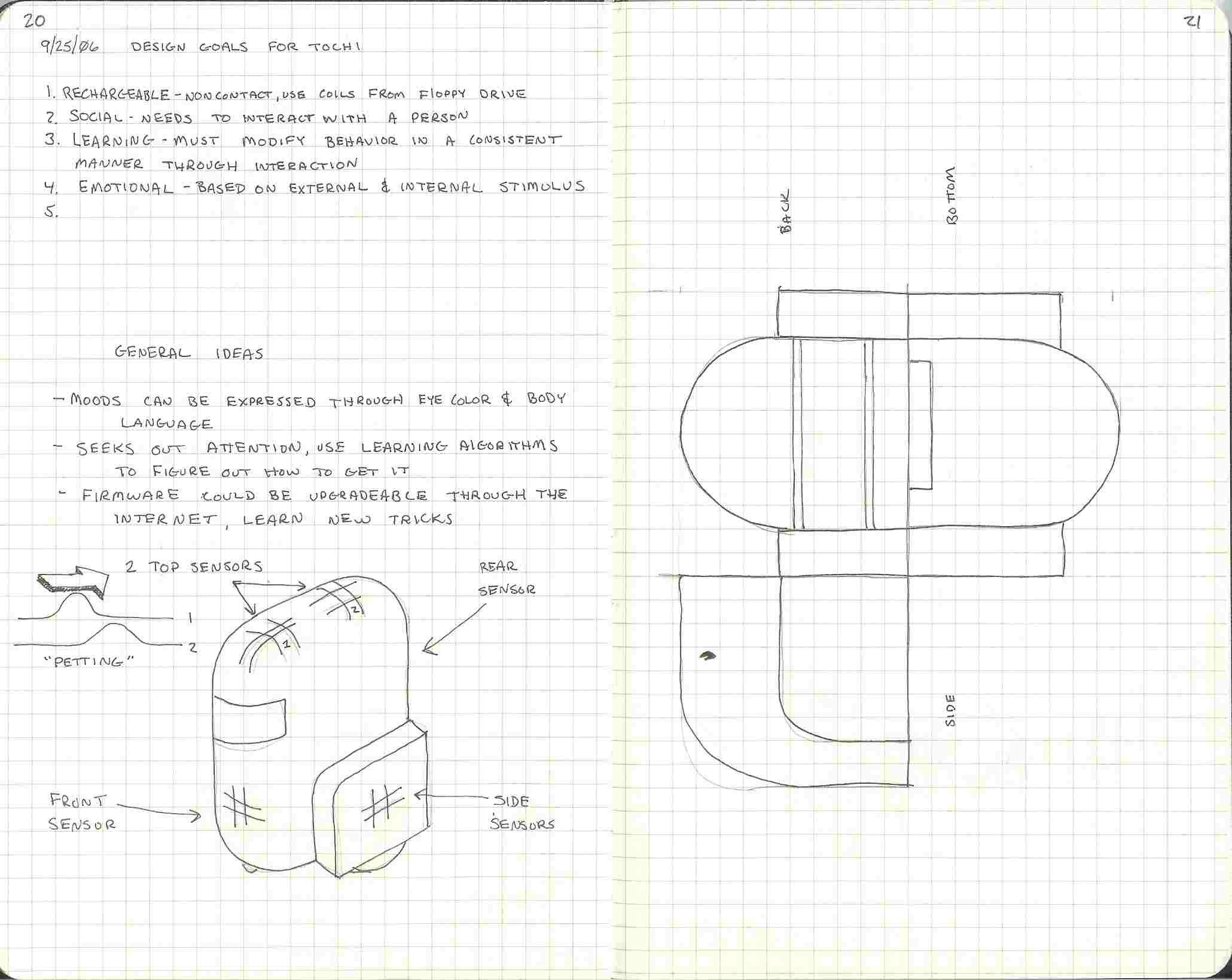 Hobby Robotics Design
