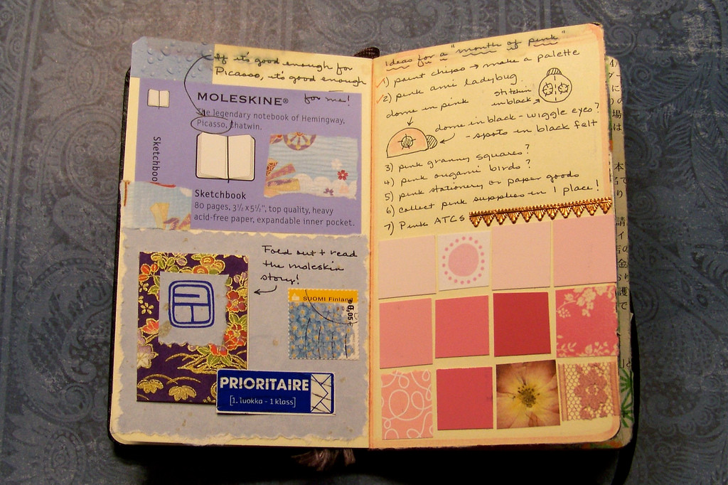 Inside cover of my first Moleskine
