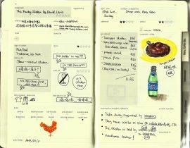 [Restaurant Journal]-(Shanghai)-Funky Chicken