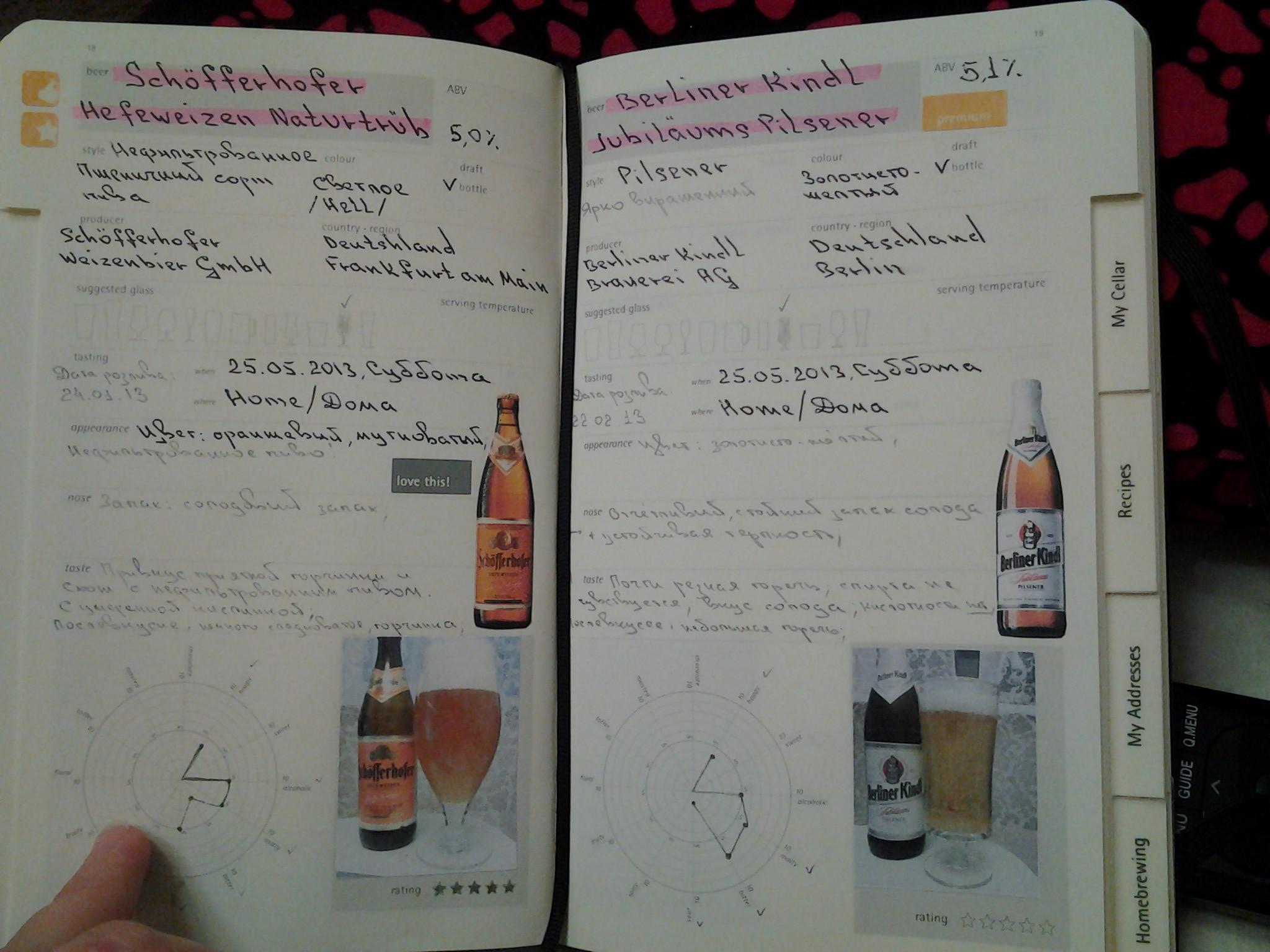 My Beer Journal