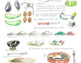 Recipe for PISTO