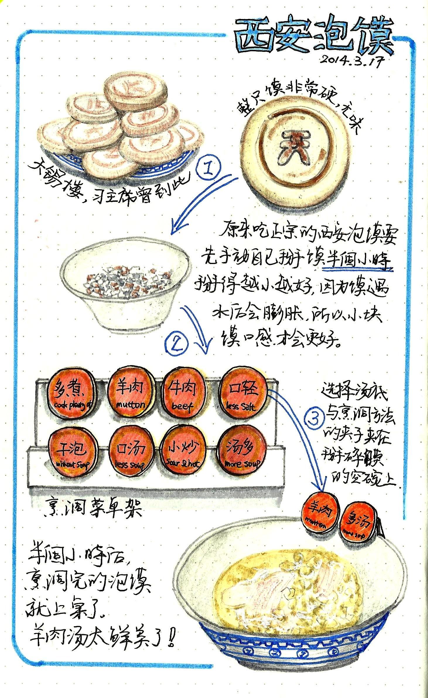 Xi'an Local food