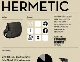 Pragmatic Hermetic