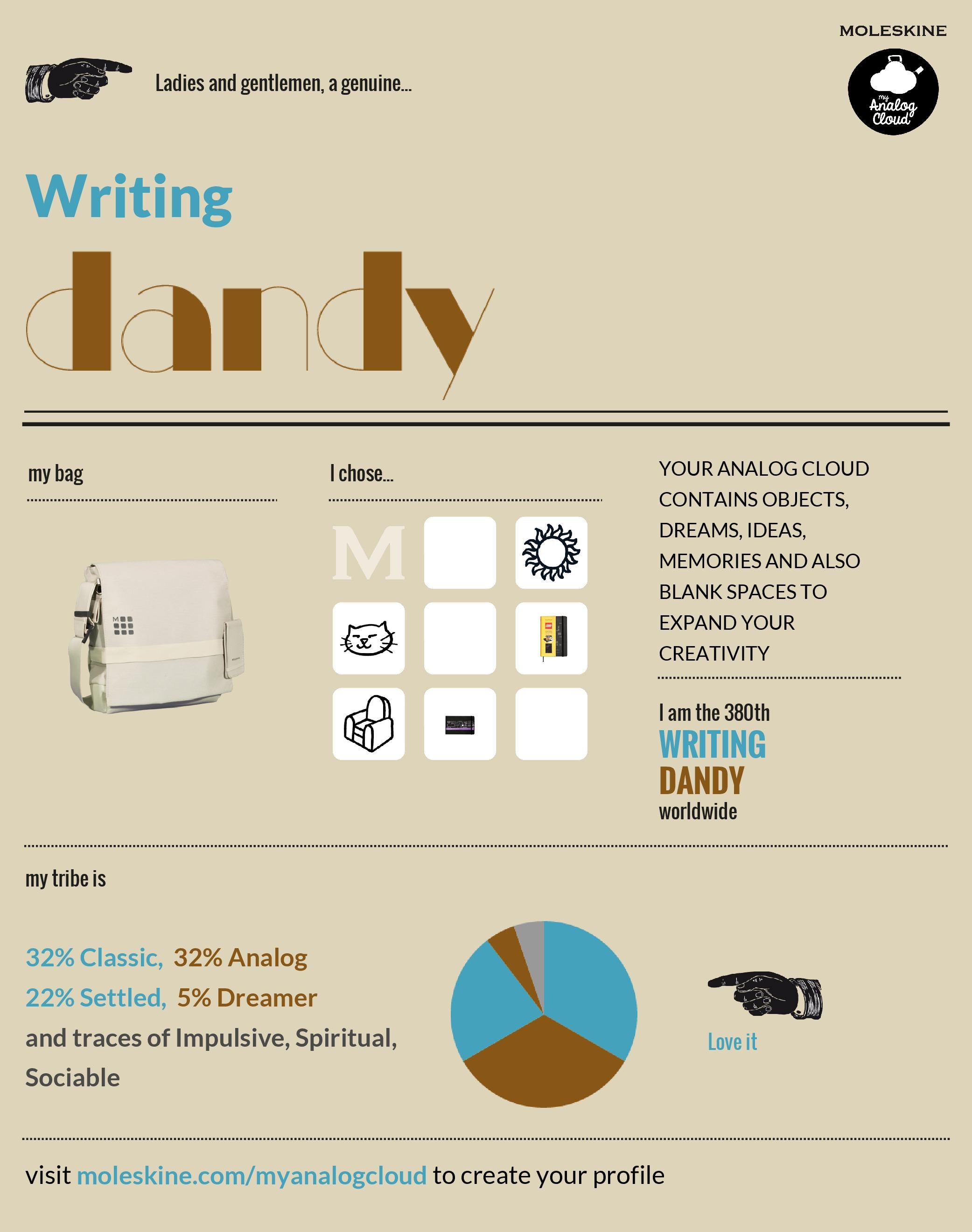 Writing Dandy