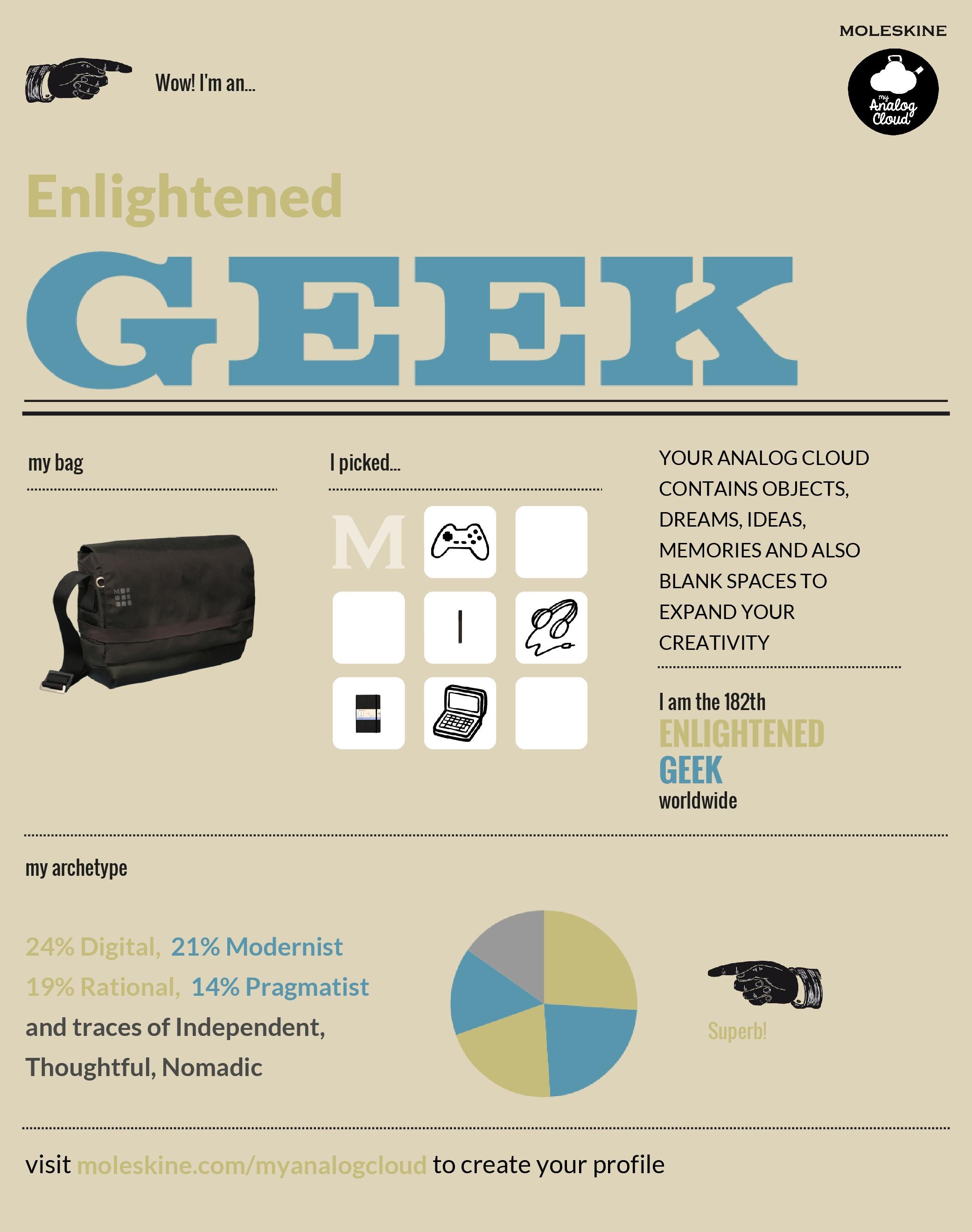 Enlightened Geek