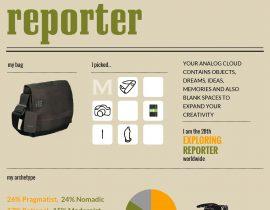 Exploring Reporter