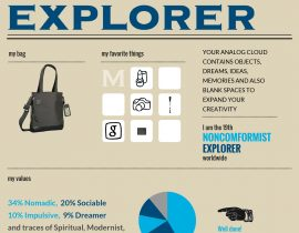Noncomformist explorer