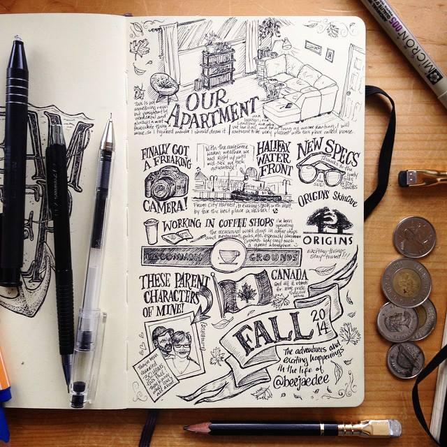 Fall '14 Sketchblog