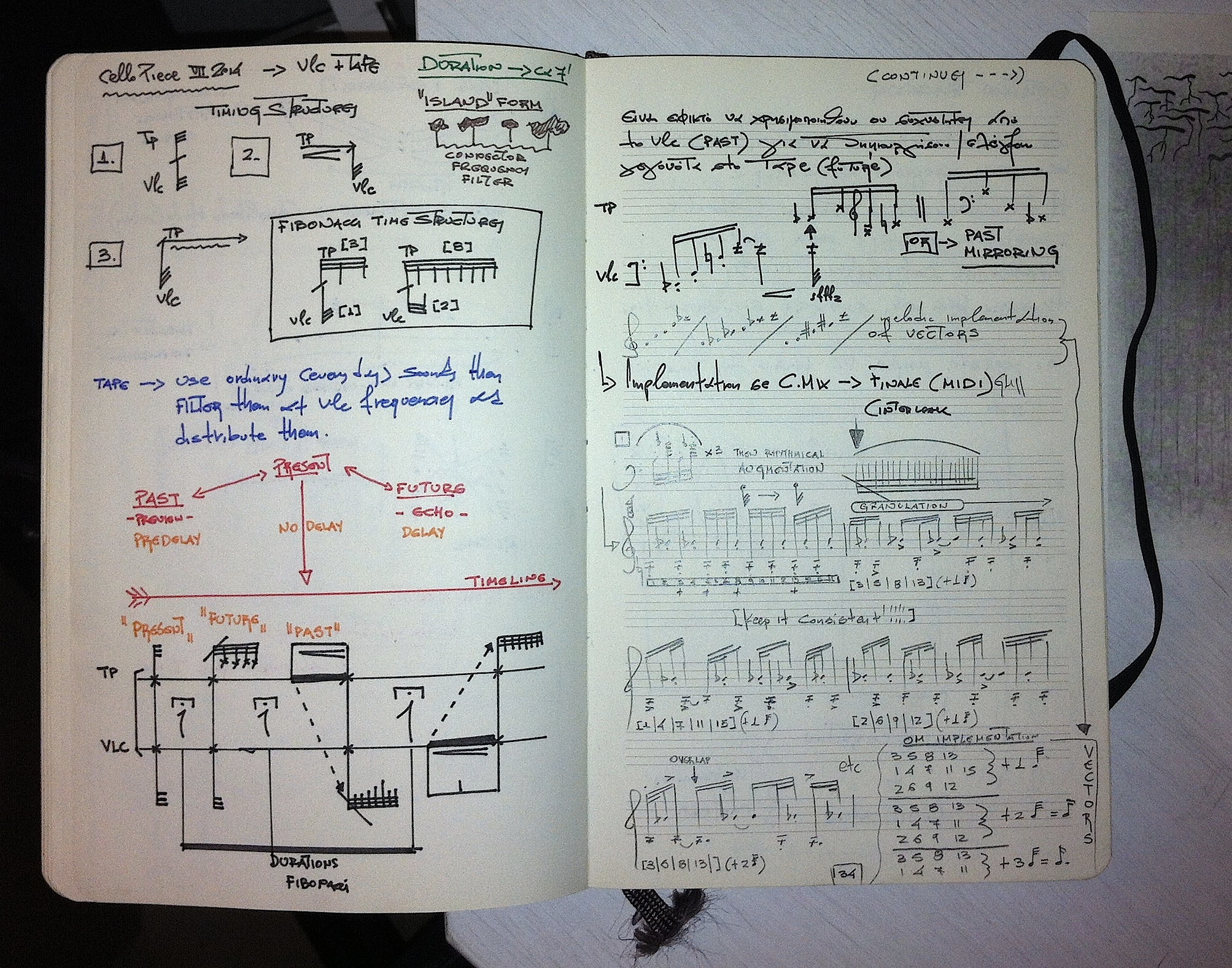 Music Composition Sketching