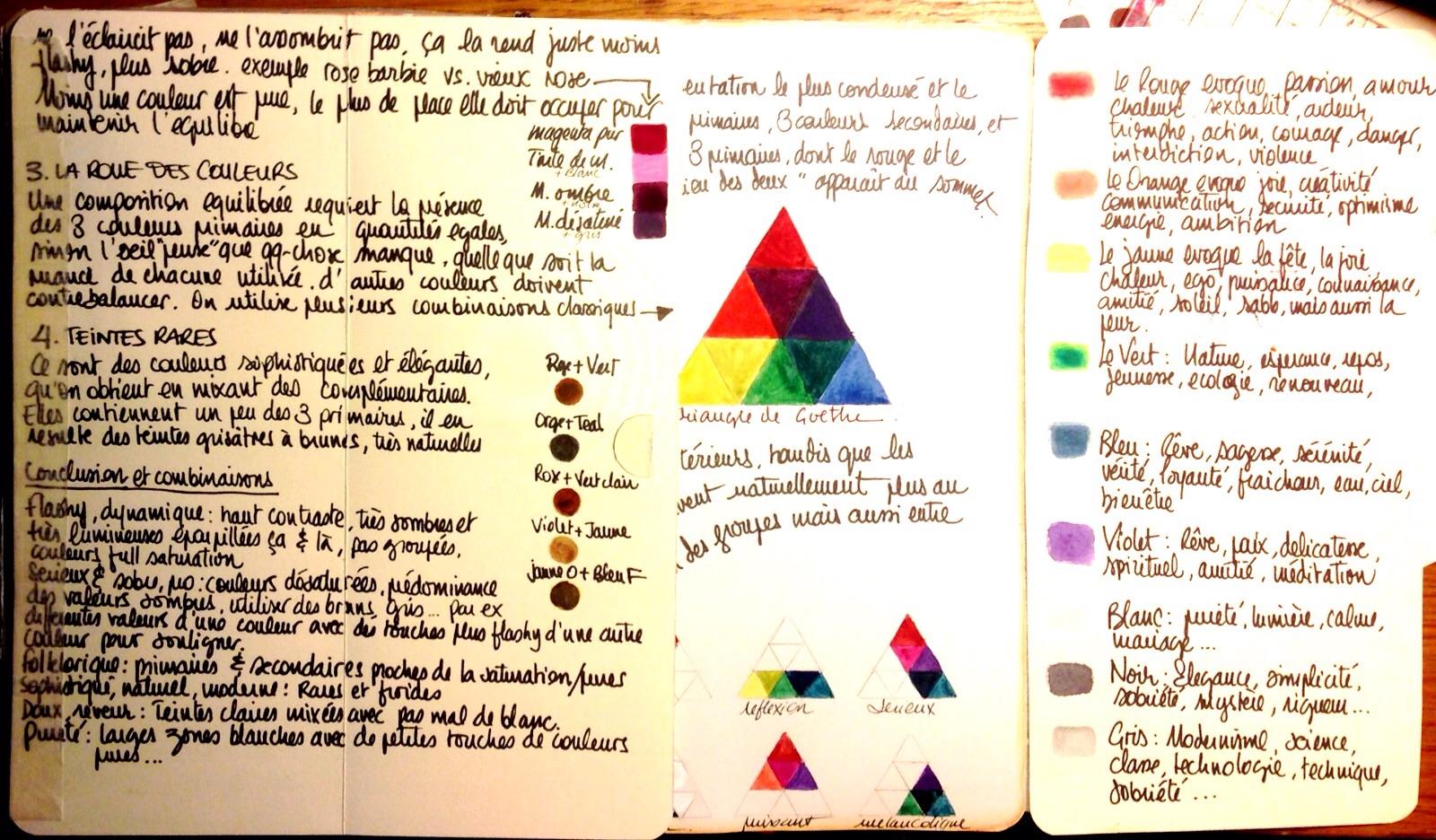 Théorie des couleurs notes page 2