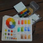Watercolor Color Palette – Sketchbook