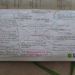 School notes in a mindmap