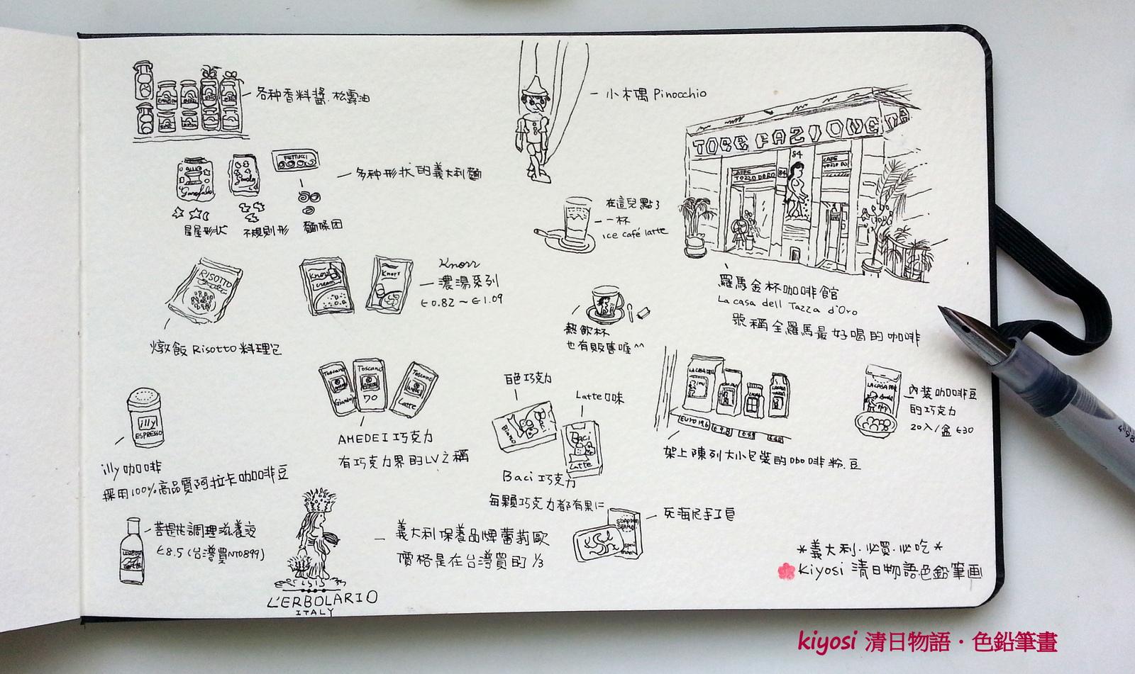 Europe Traveling Sketch ~ Italy souvenir