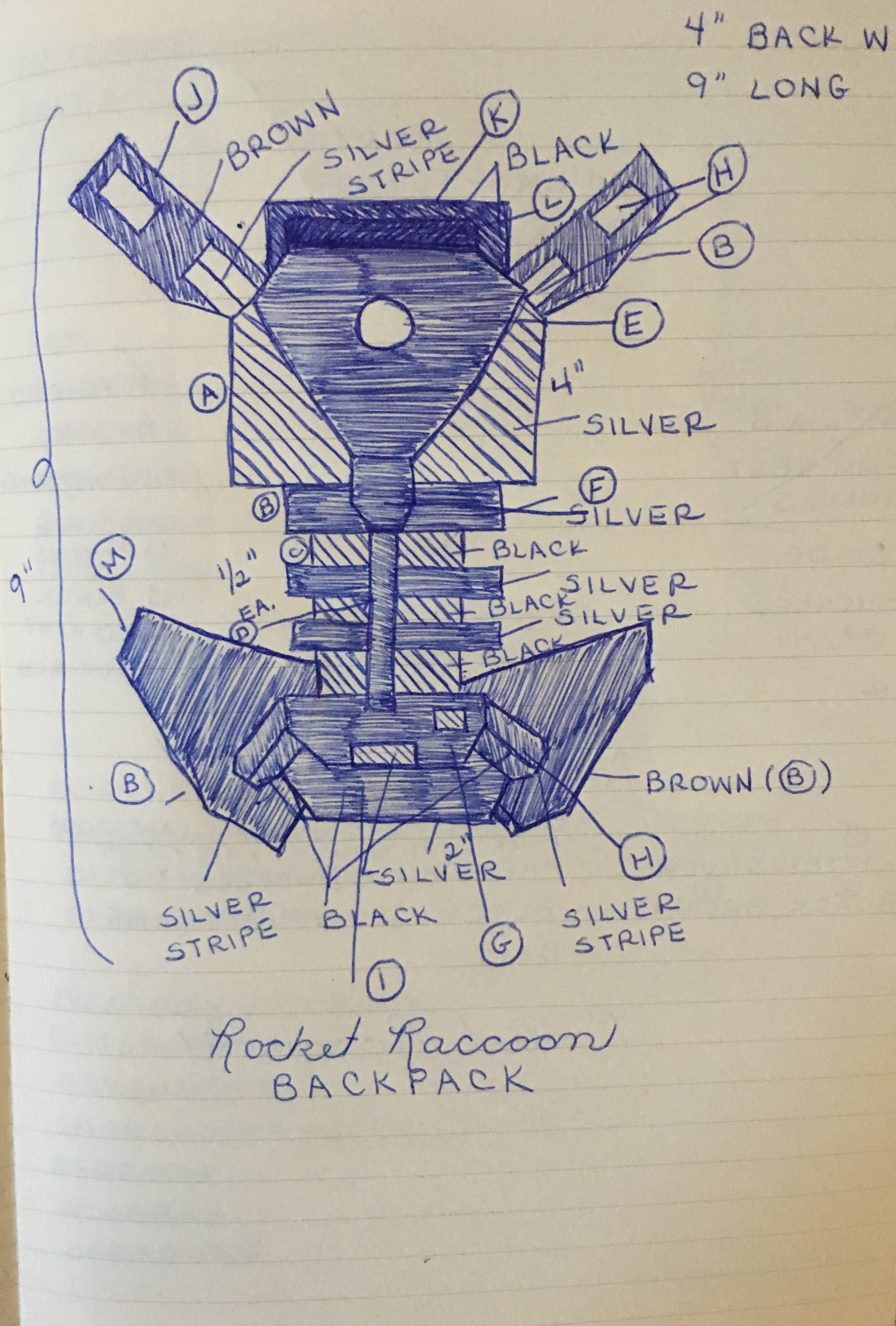 Sketching for my Rocket Raccoon