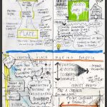 Creative Placemaking Meeting Notes – Poster Hybrid