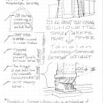 SketchNotes from HarvardX online Course – Using Moleskine Smart Writing