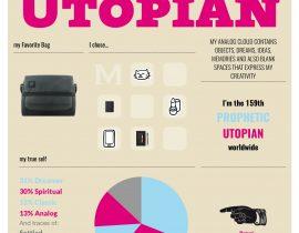 I am a Prophetic Utopian
