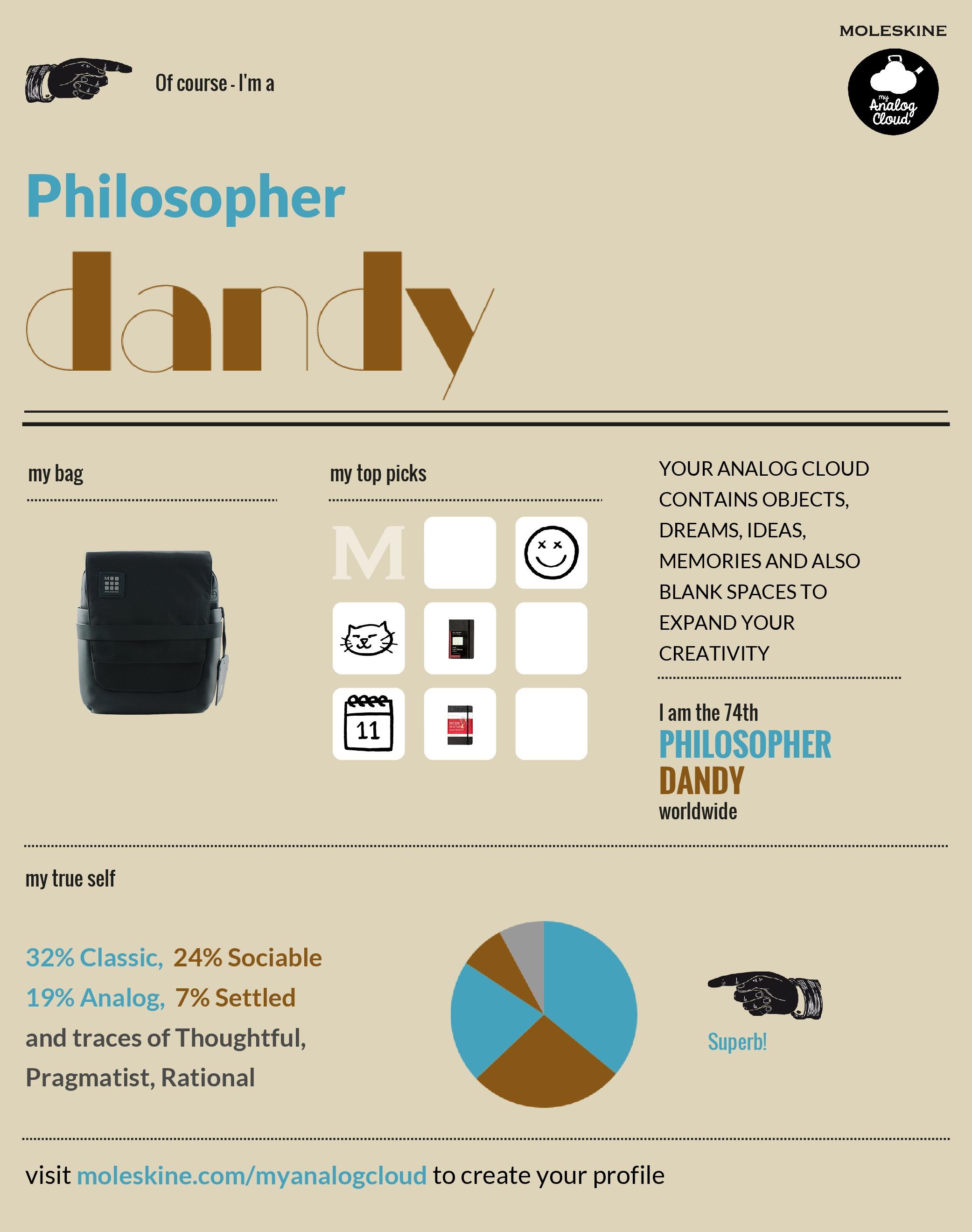 Philosopher Dandy