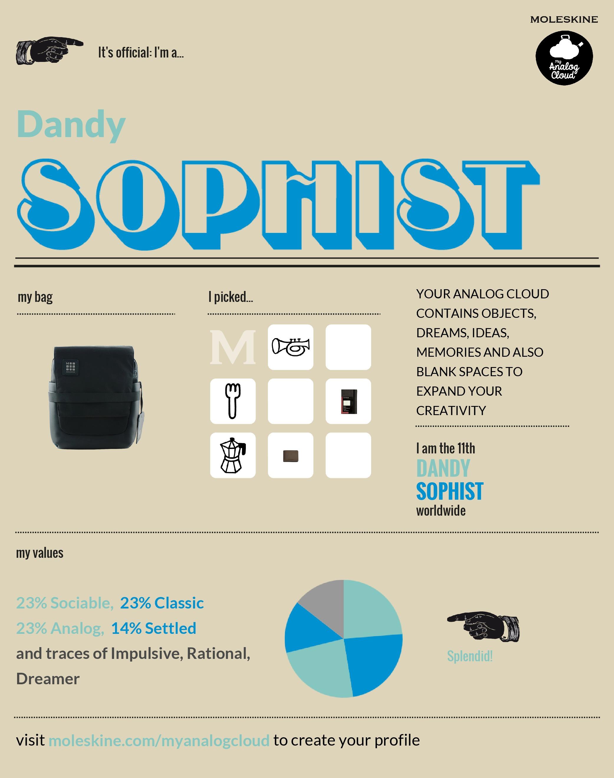I'm a Dandy Sophist