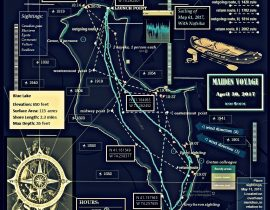 nautical charting