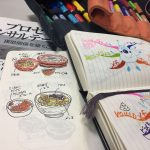 Mind Map Diary  JULY 2017