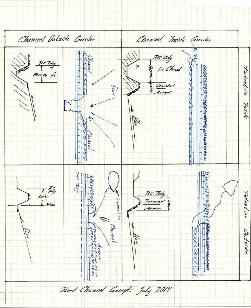 Engineers Notebook-Drainage Options