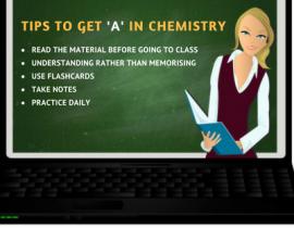 Make Chemistry Easy