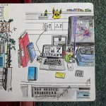 Creativity challenge: Sketch your desk!