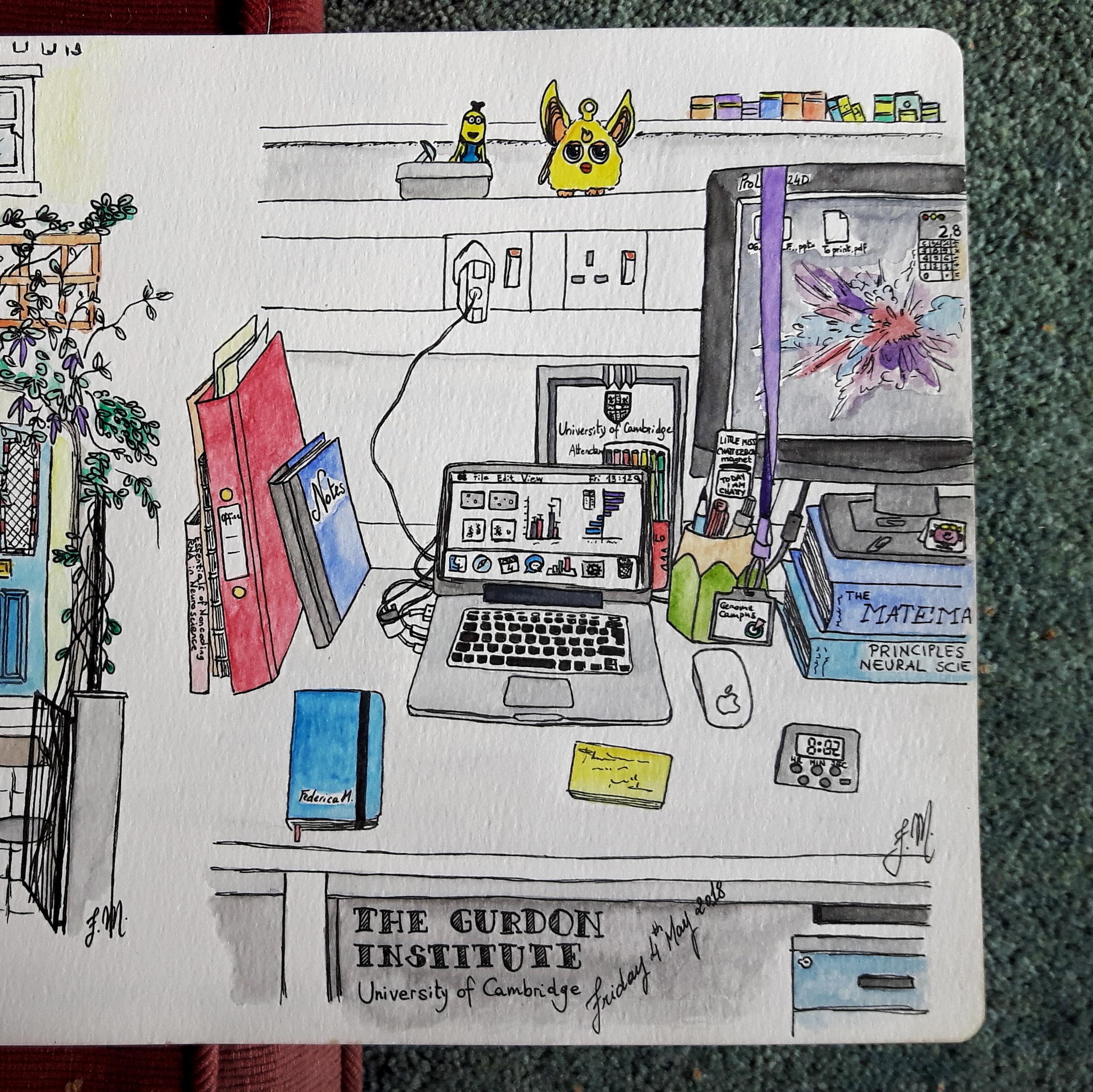 Creativity challenge: Sketch your desk!