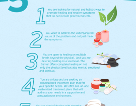 5  Reasons to visit wellness center