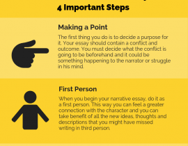 4 Important Step on Writing a Narrative Essay