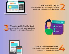 Top Usability Web Design Facts