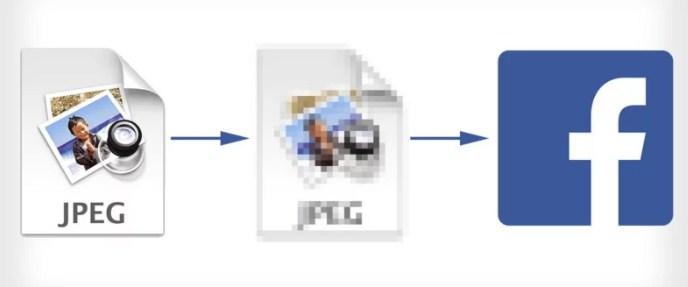 Cara mengatasi upload foto ke facebook agar tidak pecah dan buram