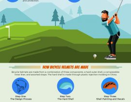 Feel The Thrill: Know How These Sporting and Recreational Goods Are Made