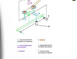 AERAZUR machine à poncer schéma cinématique