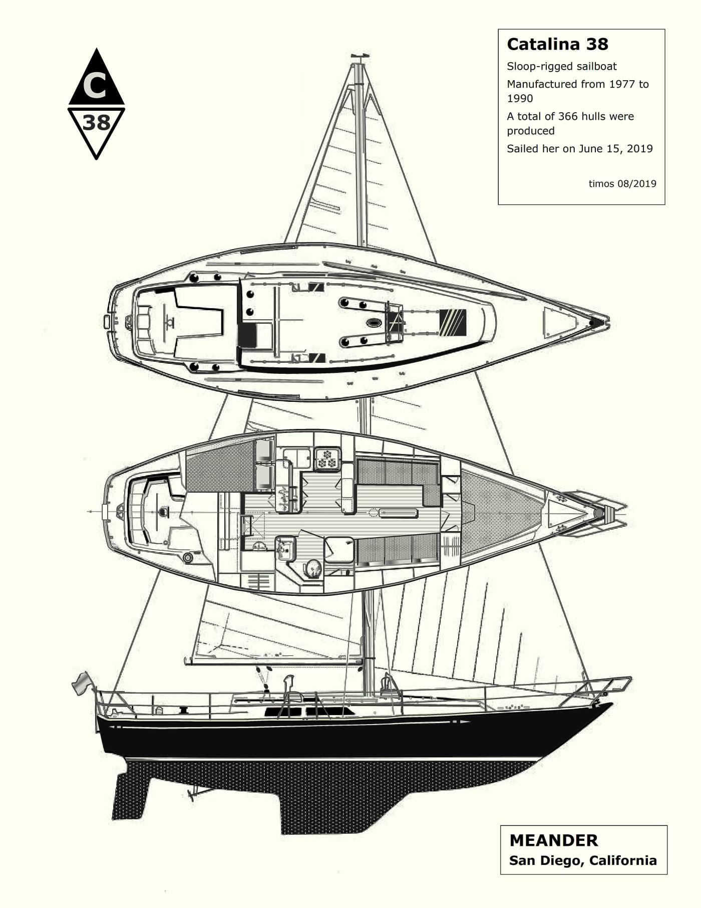 Catalina 38 | a sailor's life