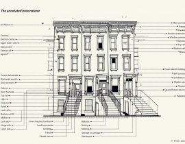 the annotated brownstone | aug 05 2020