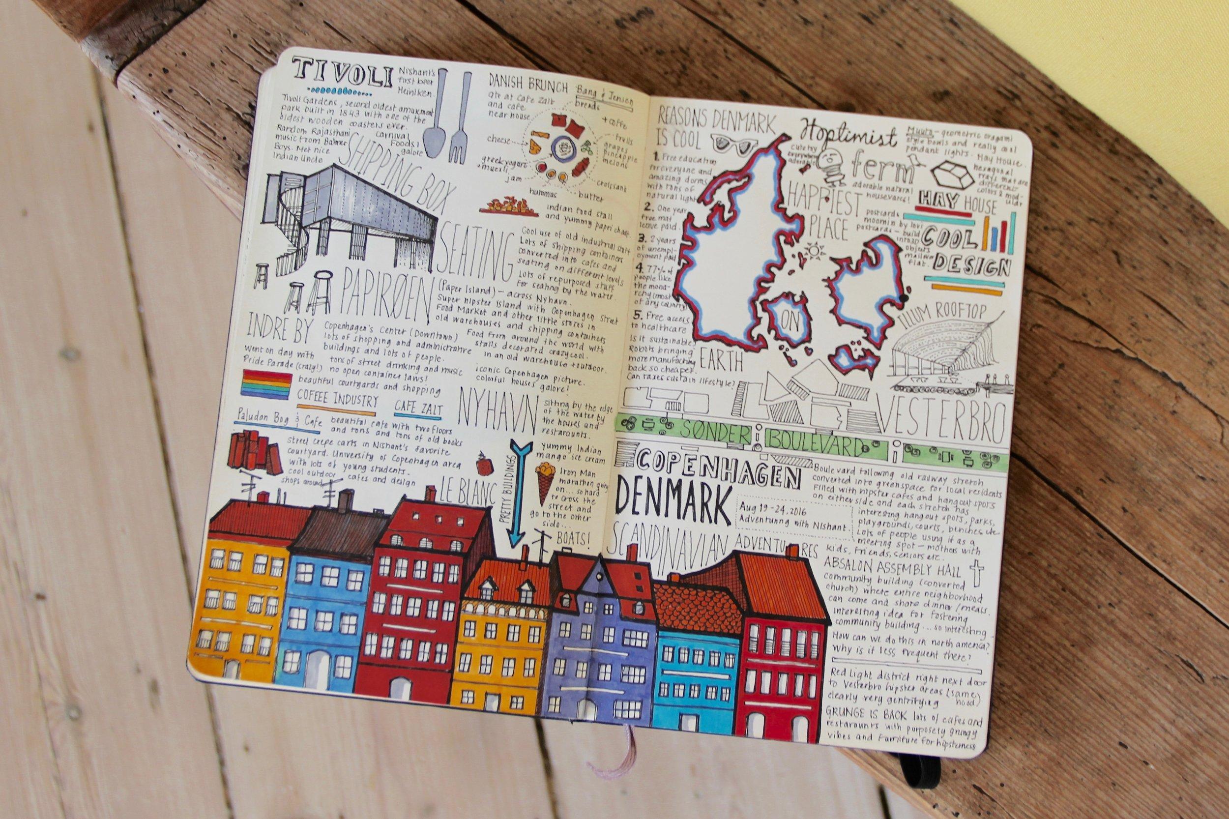 Denmark Travels