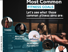 Most Common Fitness Goals